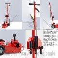 Cric 22 tone pneumatic-hidraulic D24422 | Cric pneumatic-hidraulic 22 Tone | Cricuri crocodil